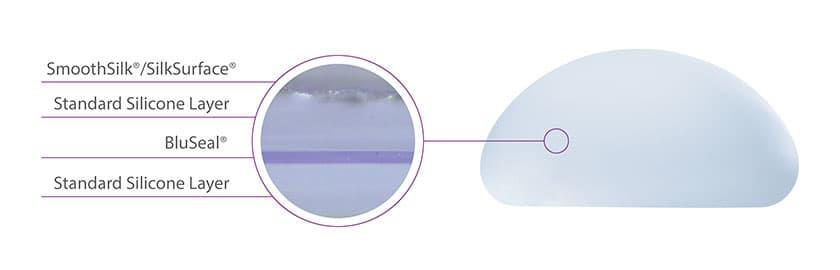 BluSeal®  視覺辨識防護膜技術