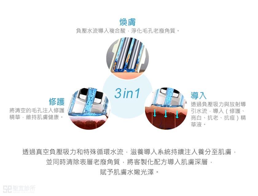 水淨膚3in1